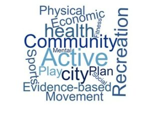 Moodle from the words submitted by attendees to the Sport Business Roundtable as to what our collective represented.